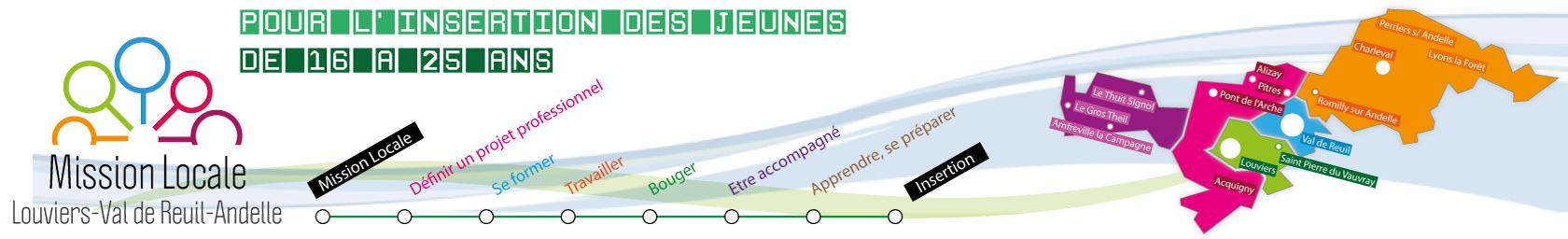 Mission Locale Louviers-Val de Reuil-Andelle